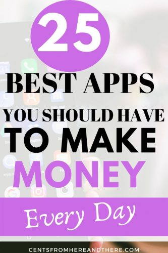 Find out these 12 Free Apps to make money in your spare time! Earn extra cash with your smartphone and these money-making apps! How to make money fast, make money ideas, ways to make money fast,